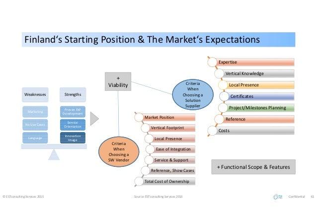Finland's Starting Position & The Market's ExpectationsFinland's Starting Position & The Market's Expectations © ESTconsul...