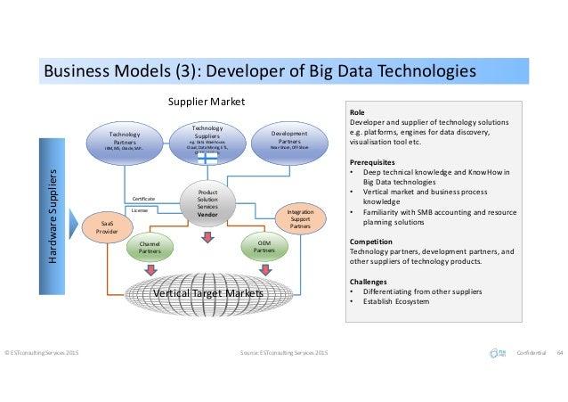 Business Models (3): Developer of Big Data TechnologiesBusiness Models (3): Developer of Big Data Technologies © ESTconsul...