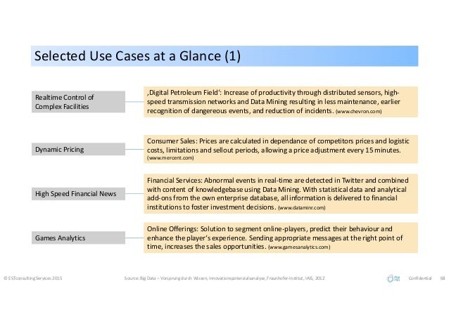 Selected Use Cases at a Glance (1)Selected Use Cases at a Glance (1) © ESTconsulting Services 2015 Source: Big Data – Vors...