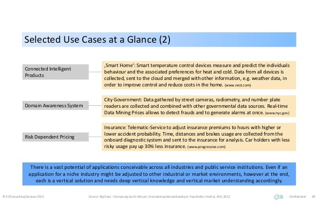 Selected Use Cases at a Glance (2)Selected Use Cases at a Glance (2) © ESTconsulting Services 2015 Source: Big Data – Vors...