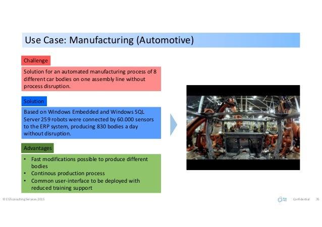 Use Case: Manufacturing (Automotive)Use Case: Manufacturing (Automotive) © ESTconsulting Services 2015 Confidential 76 Cha...