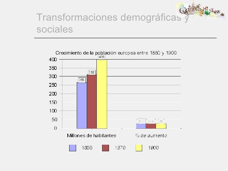 Transformaciones demográficas y sociales