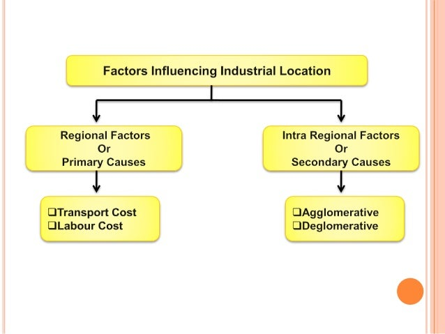"""theory of industrial location Geographical studies of industrial location""""   1966 """"in any  industry, costs vary from place to place in accordance with variations in the cost  of the."""