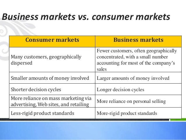 Nested approach to the segmentation of B2B markets