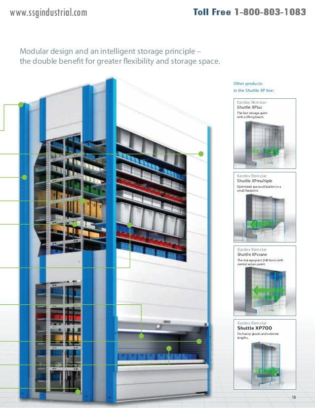 Industrial Material Handling Solutions Amp Logistics Overview