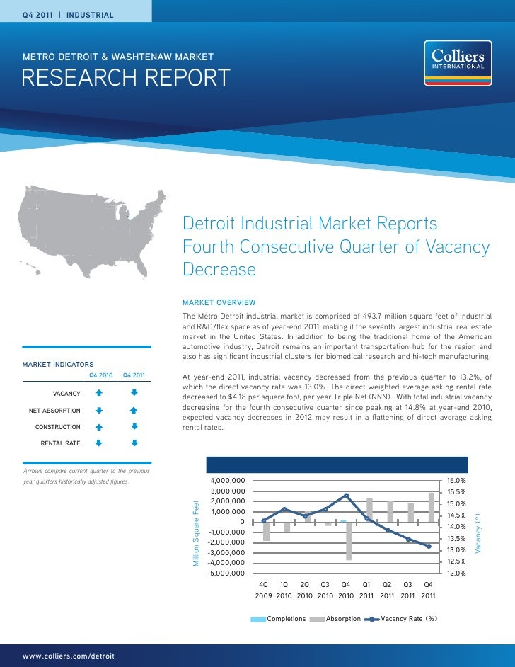 Q4 2011 | INDUSTRIALMETRO DETROIT & WASHTENAW MARKETRESEARCH REPORT                                                 Detroi...