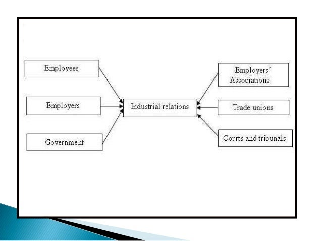    Employers: Employers possess certain rights vis-à-vis    labors. They have the right to hire and fire them.    Managem...