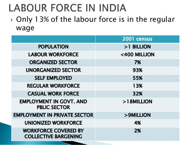    Only 13% of the labour force is in the regular    wage                                   2001 census            POPULA...