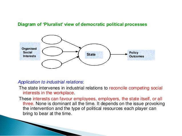 Diagram of 'Elitist' view of democratic political process                                                       Policy    ...