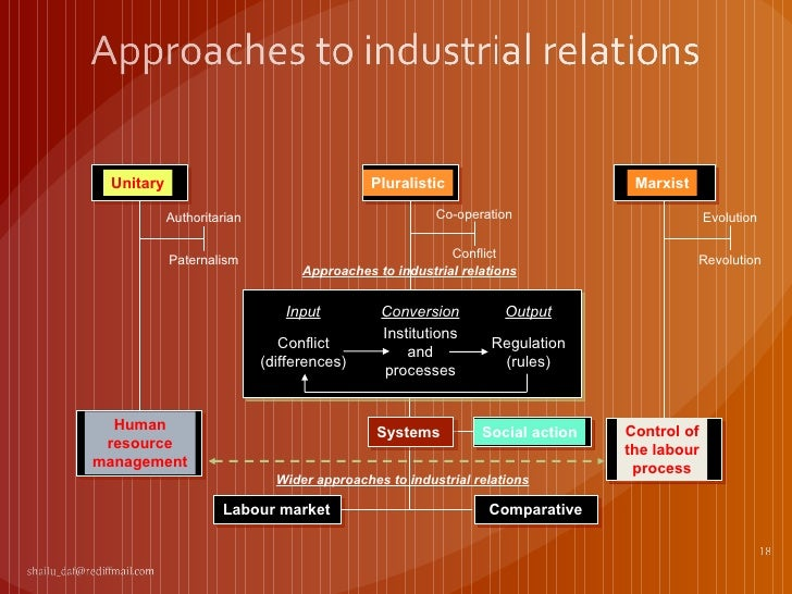 industrial relations and industrial disputes Industrial relations bodies  comprehensive service for the resolution of disputes about industrial relations, equality, organisation of working time,.