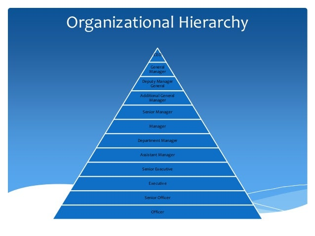 an analysis of the six ms of modern industrial organizations Ii the sixth chapter is a comprehensive outline of international organizational behavior it deals with definition of international organizational behavior and.
