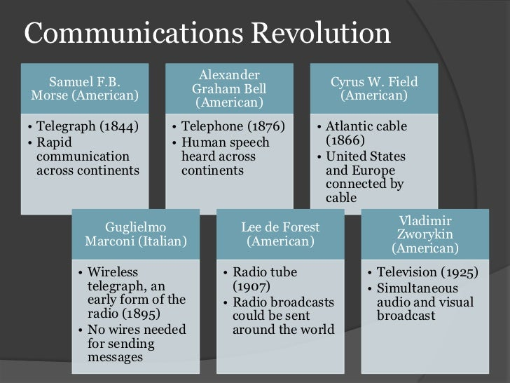 industrial revolution. Black Bedroom Furniture Sets. Home Design Ideas