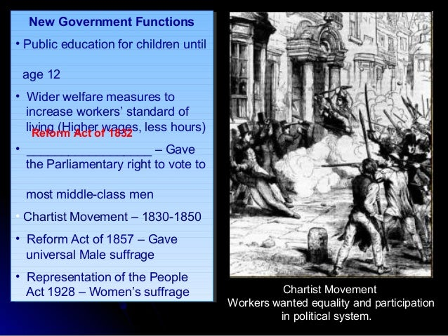 industrial revolution favorable conditions The industrial revolution and the changing face of britain page three changes in social and living conditions.
