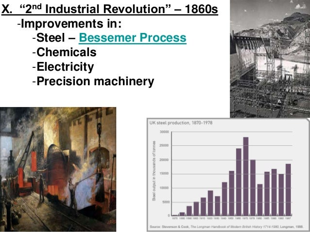 an overview of the industrial revolution This industrial revolution facts page will provide you with some of the key facts of the period and give you a key overview of this significant event in british history.