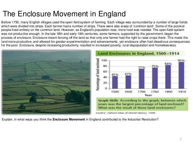 Open field farming before industrial revolution