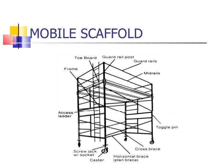 Scaffolding Parts Diagram Scaffolding Checklist Elsavadorla
