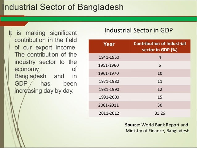 ict bangladesh Nonetheless, bangladesh still ranks 145 out of 175 on the itu's ict index, an annual report that captures the level of ict development according to the bangladesh association of software and information services (basis), around 1500+ software and it-related companies have registered in bangladesh.
