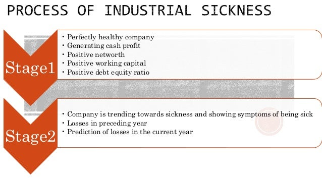 industrial sickness Sick industrial unit is defined as a unit or a company (having been in existence  for not less than five years) which is found at the end of any financial year to have .