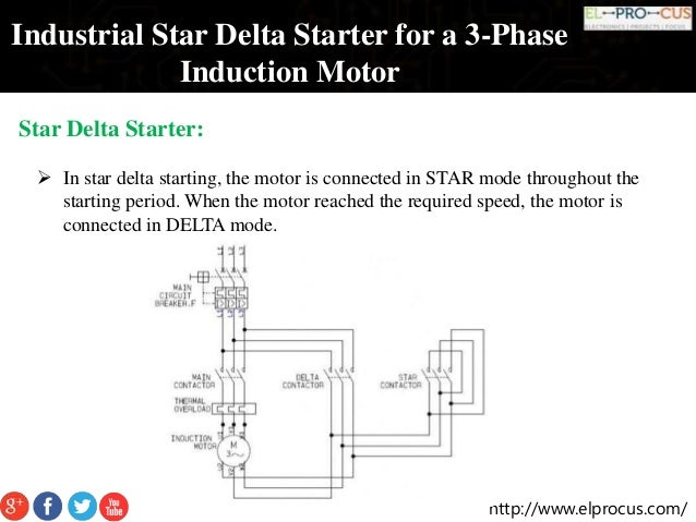 Induction motor delta connection for 3 phase induction motor