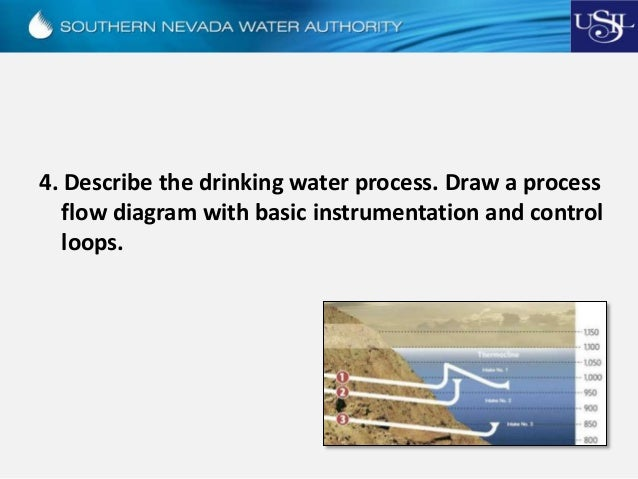 research papers on water treatment