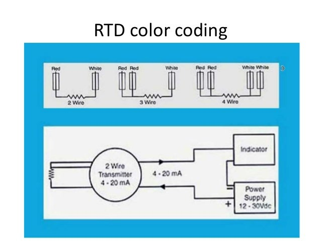 4 Wire Rtd Color Code - Somurich.com  Wire Rtd Color Code on 3 wire rtd wiring diagram, black white green 240v wire color code, 4 wire rtd color code, neutral wire color code, 4 20 ma wire color code, 3 wire rtd conductor, international wire color code, 3 wire rtd wiring color, 3 wire rtd sensor,