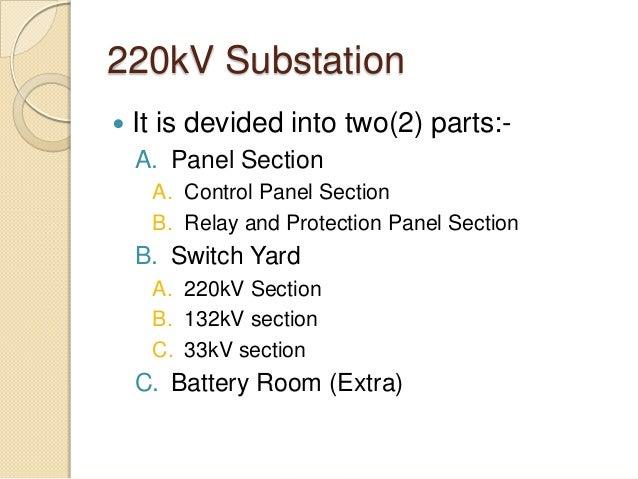 Ppt On 220 Kv Substation