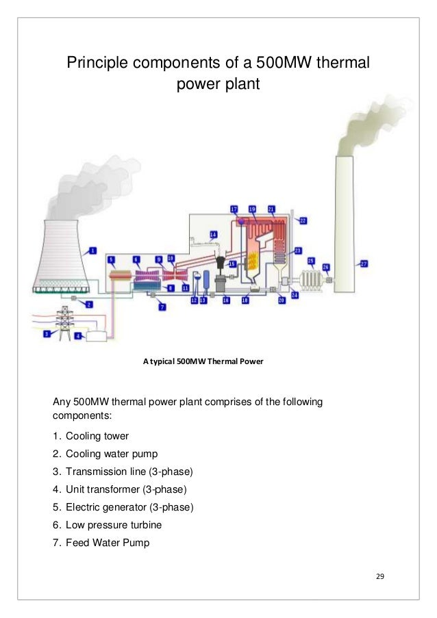 500 mw power plant diagram example electrical wiring diagram u2022 rh huntervalleyhotels co