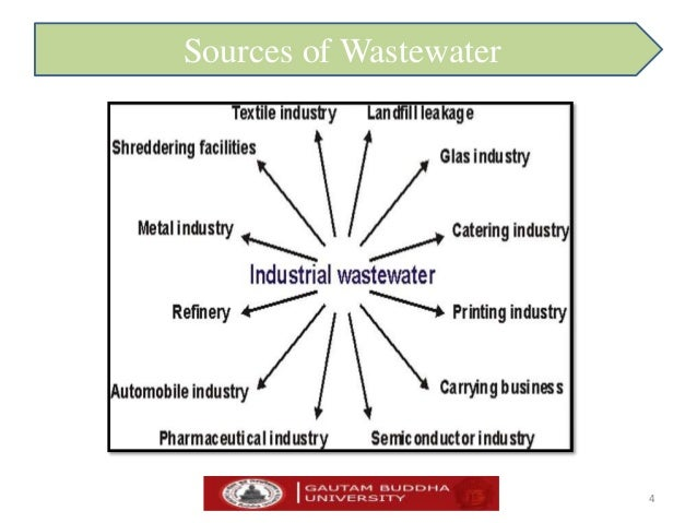 SOURCES OF WASTEWATER EBOOK
