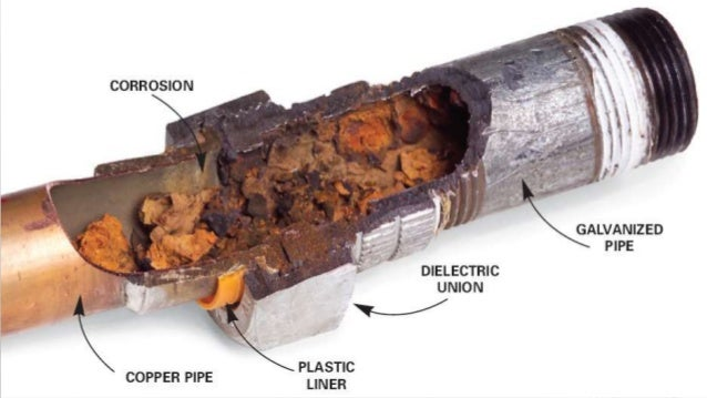 Industrial Water Corrosion