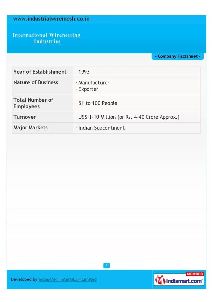 - Company Factsheet -Year of Establishment   1993Nature of Business      Manufacturer                        ExporterTotal...