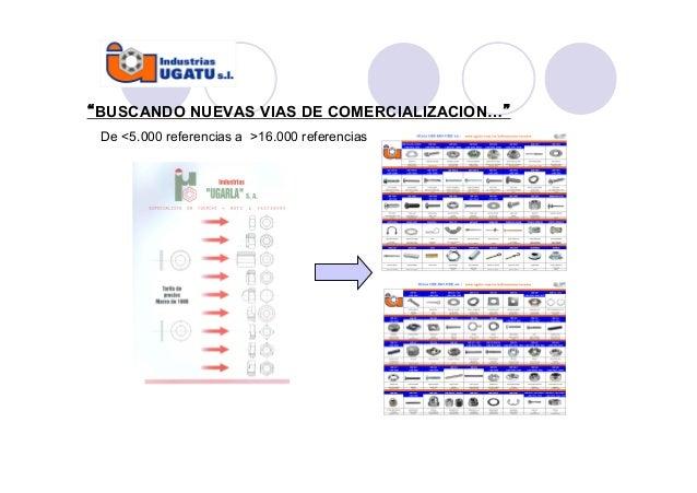 """""""BUSCANDO NUEVAS VIAS DE COMERCIALIZACION…""""  De <5.000 referencias a >16.000 referencias"""
