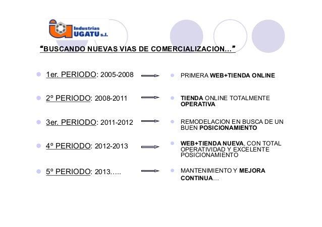 """""""BUSCANDO NUEVAS VIAS DE COMERCIALIZACION…""""  l l 1er. PERIODO: 2005-2008 PRIMERA WEB+TIENDA ONLINE  l 2º PERIODO: 2008-..."""