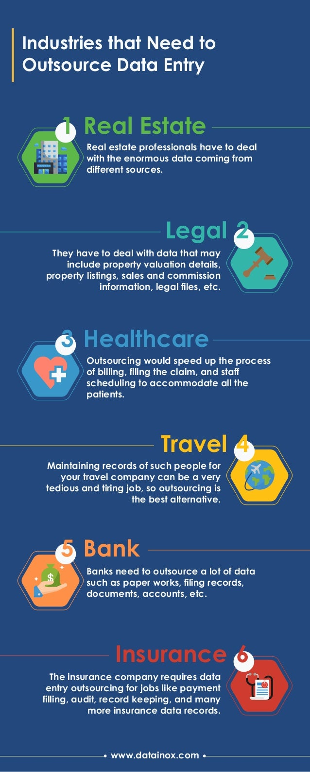 Industries that Need to Outsource Data Entry 1 Real Estate Legal Healthcare Travel Bank Insurance • www.datainox.com • 2 3...