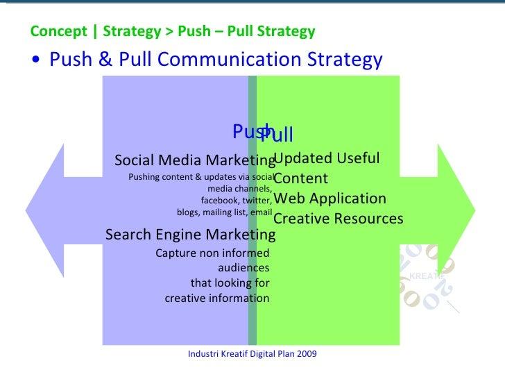 Concept | Strategy > Push – Pull Strategy <ul><li>Push & Pull Communication Strategy </li></ul><ul><li>Pull </li></ul><ul>...