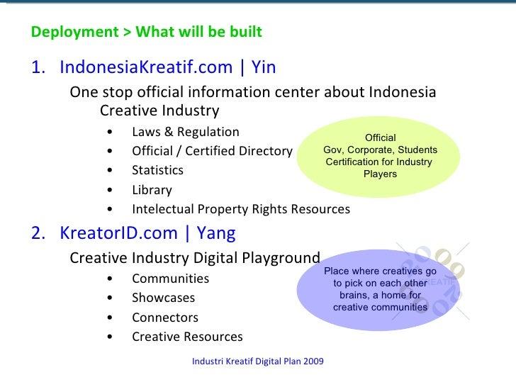 Deployment > What will be built <ul><li>IndonesiaKreatif.com | Yin </li></ul><ul><ul><li>One stop official information cen...