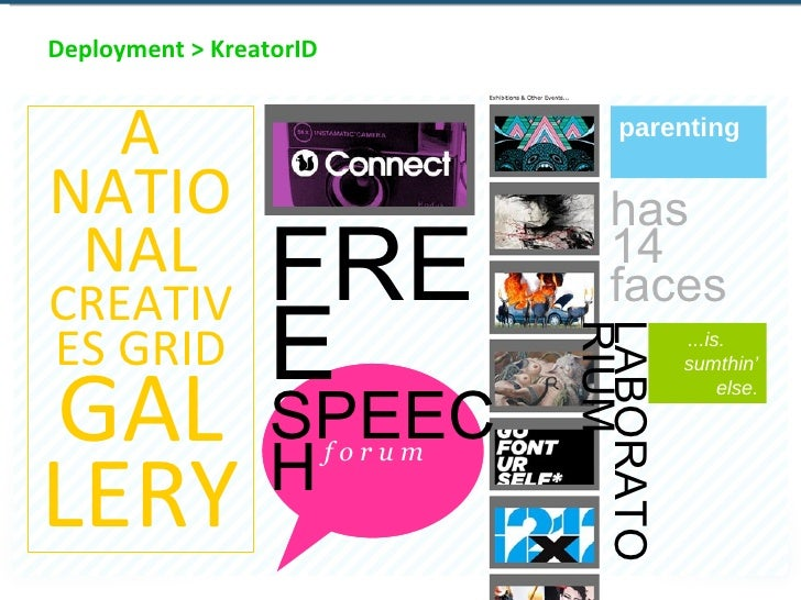 Deployment > KreatorID A NATIONAL CREATIVES GRID GALLERY FREE SPEECH f o r u m parenting has  14 faces LABORATORIUM ...is....