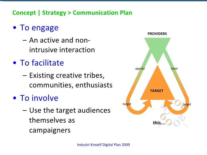 Concept | Strategy > Communication Plan <ul><li>To engage </li></ul><ul><ul><li>An active and non-intrusive interaction </...