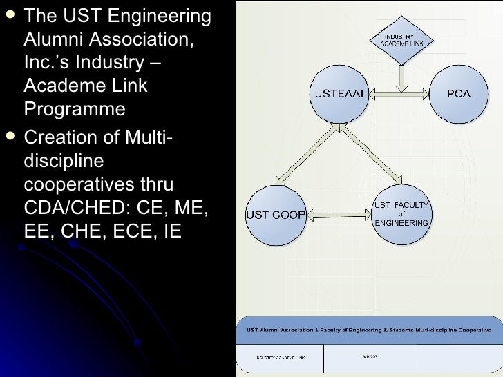 <ul><li>The UST Engineering Alumni Association, Inc.'s Industry – Academe Link Programme </li></ul><ul><li>Creation of Mul...
