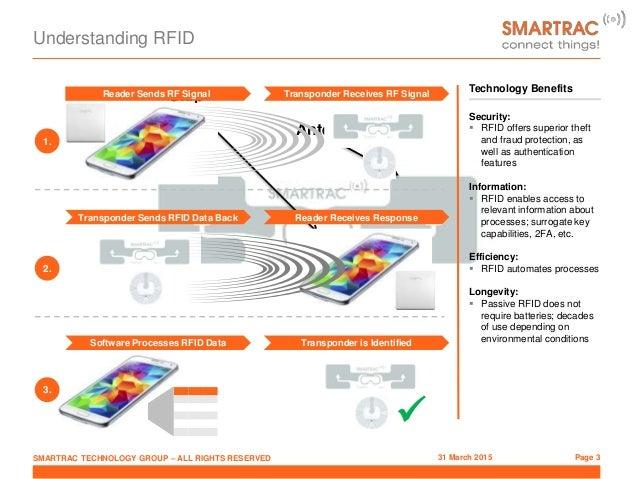 Industry 4.0: Sensor Driven Manufacturing Slide 3