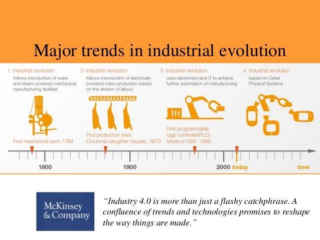 Industry 4.0 Slide 3