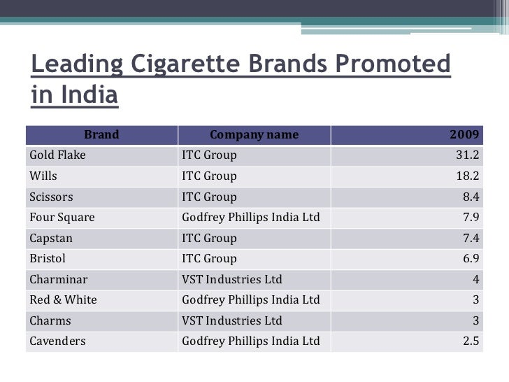 Marketing paper on four square cigarette