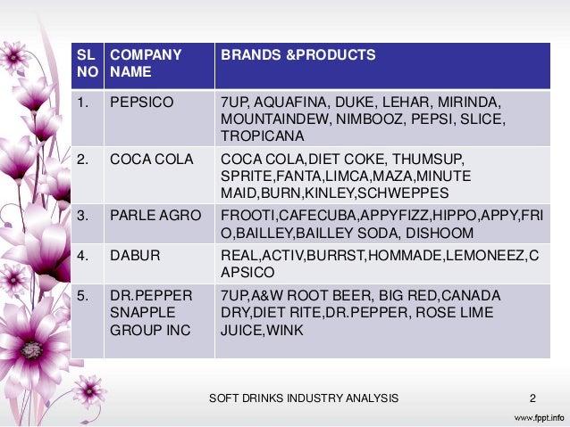 soft drink industry analysis pdf