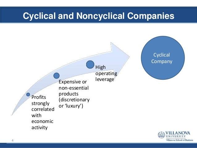 MBA 8480 - Industry Analysis