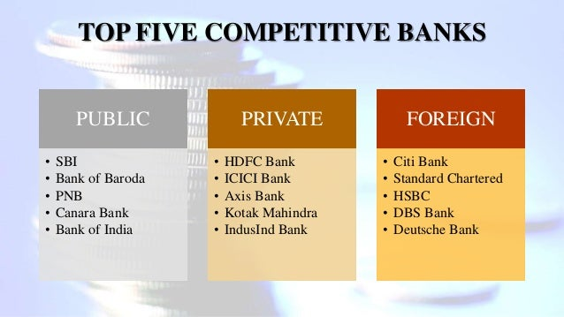 TOP FIVE COMPETITIVE BANKS PUBLIC • SBI • Bank of Baroda • PNB • Canara Bank • Bank of India PRIVATE • HDFC Bank • ICICI B...