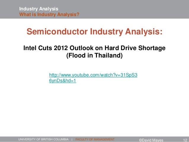 Industry Analysis What is Industry Analysis? http://www.youtube.com/watch?v=31SpS3 6ynDs&hd=1 Semiconductor Industry Analy...