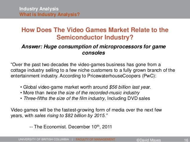 """Industry Analysis What is Industry Analysis? Answer: Huge consumption of microprocessors for game consoles """"Over the past ..."""