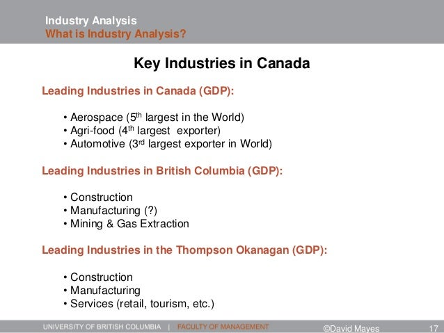 Industry Analysis What is Industry Analysis? Leading Industries in Canada (GDP): • Aerospace (5th largest in the World) • ...