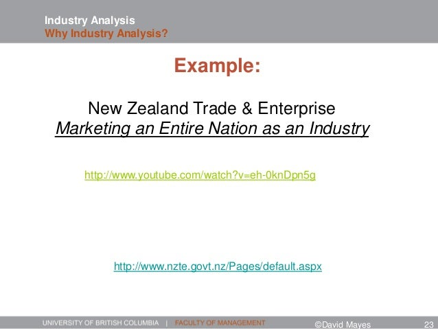 Industry Analysis Why Industry Analysis? Example: New Zealand Trade & Enterprise Marketing an Entire Nation as an Industry...