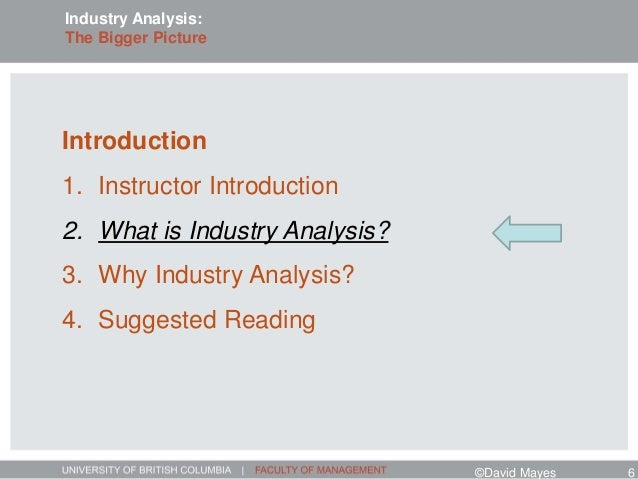 Introduction 1. Instructor Introduction 2. What is Industry Analysis? 3. Why Industry Analysis? 4. Suggested Reading ©Davi...