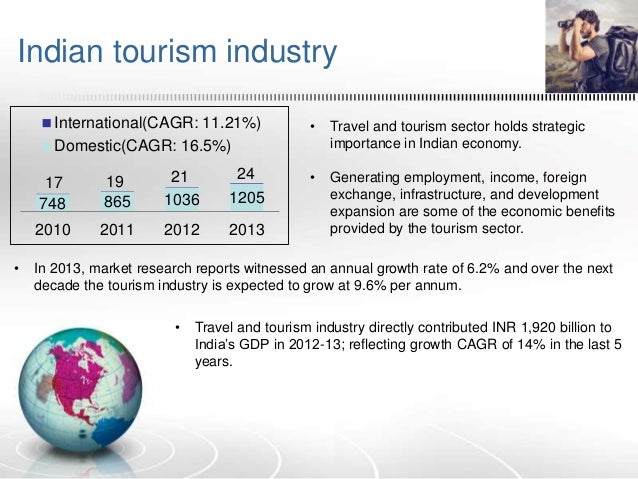 analysis of the tourism sector and employment rates Extent the development of the tourism industry had any impact on the level of employment in the country and the redistribution of the wealth it had generated the analysis of the togolese data reveals that the development of the tourism sector was economically beneficial as it made an increasingly large contribution to the.